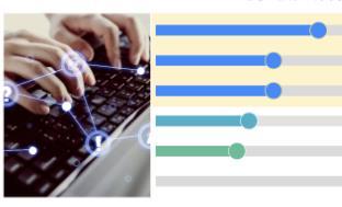 <strong>IDC發布《未來企業效率白皮書》:千禧一代已成為協同辦公主力軍</strong>