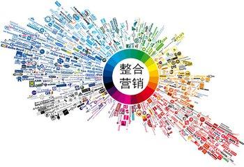 基于人的本质的移动互联网时代下的网络营销