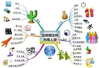 网站策划:九大思维理念助你策划能力提升