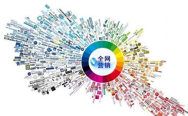网络营销干货分享