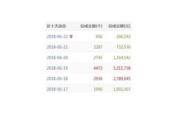 Web.com以25亿美金出售公司.jpg