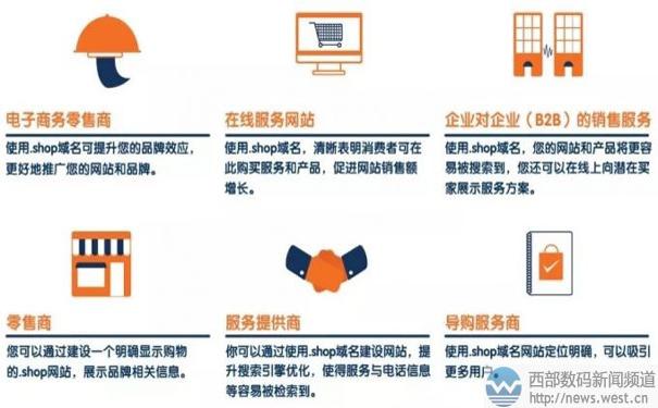 【实力引流】.shop电商独立站课堂